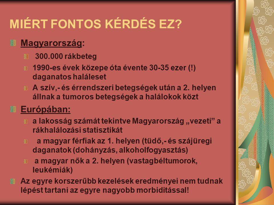 MIÉRT FONTOS KÉRDÉS EZ? Magyarország: 300.000 rákbeteg 1990-es évek közepe óta évente 30-35 ezer (!) daganatos haláleset A szív,- és érrendszeri beteg