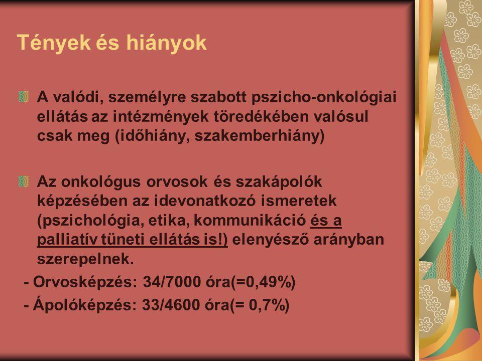 Tények és hiányok A valódi, személyre szabott pszicho-onkológiai ellátás az intézmények töredékében valósul csak meg (időhiány, szakemberhiány) Az onk