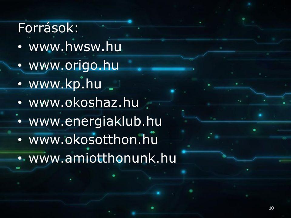 Források: www.hwsw.hu www.origo.hu www.kp.hu www.okoshaz.hu www.energiaklub.hu www.okosotthon.hu www.amiotthonunk.hu 10