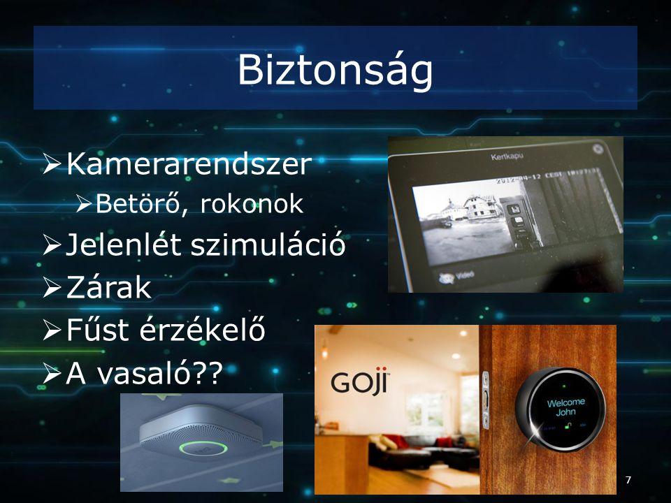 Biztonság  Kamerarendszer  Betörő, rokonok  Jelenlét szimuláció  Zárak  Fűst érzékelő  A vasaló?.