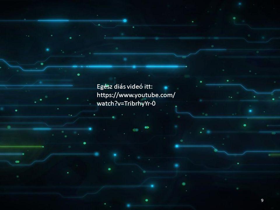 Egész diás videó itt: https://www.youtube.com/ watch?v=TribrhyYr-0 9