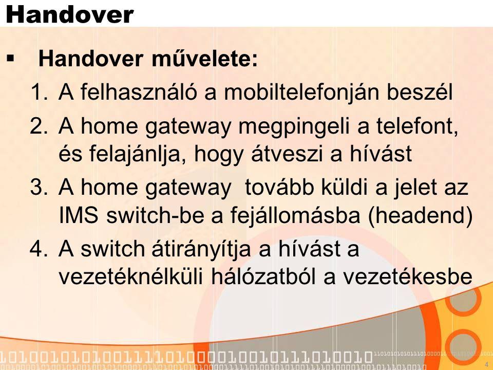 4 Handover  Handover művelete: 1.A felhasználó a mobiltelefonján beszél 2.A home gateway megpingeli a telefont, és felajánlja, hogy átveszi a hívást 3.A home gateway tovább küldi a jelet az IMS switch-be a fejállomásba (headend) 4.A switch átirányítja a hívást a vezetéknélküli hálózatból a vezetékesbe
