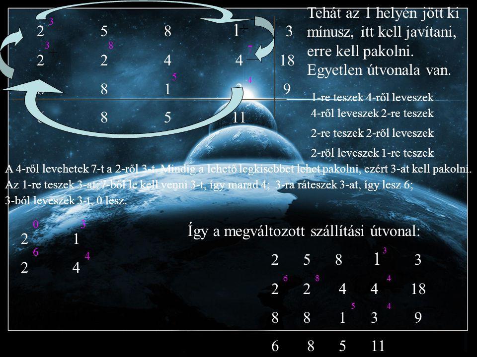 2 5 8 1 3 2 2 4 4 18 8 8 1 3 9 6 8 5 11 3 3 4 8 7 5 Tehát az 1 helyén jött ki mínusz, itt kell javítani, erre kell pakolni.