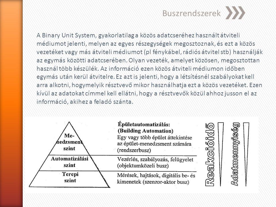 Buszrendszerek A piramisból is látható, hogy az egyes buszrendszerek eltérő feladatokat látnak el, és egy bonyolultabb nagy rendszeren belül két-három különböző buszrendszer telepítésére is szükség lehet.