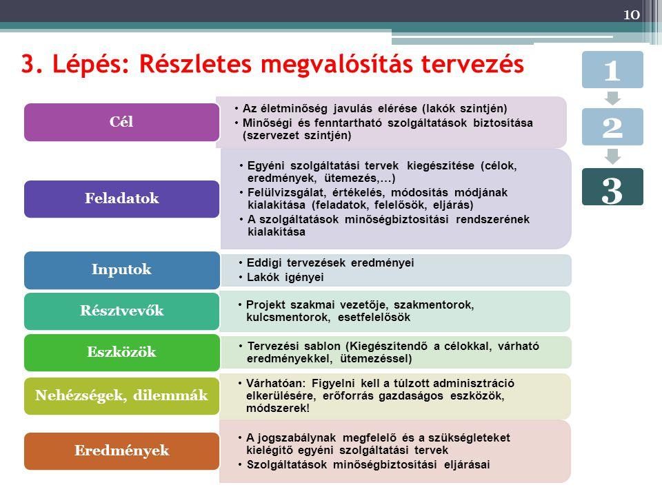 3. Lépés: Részletes megvalósítás tervezés 10 123 Az életminőség javulás elérése (lakók szintjén) Minőségi és fenntartható szolgáltatások biztosítása (