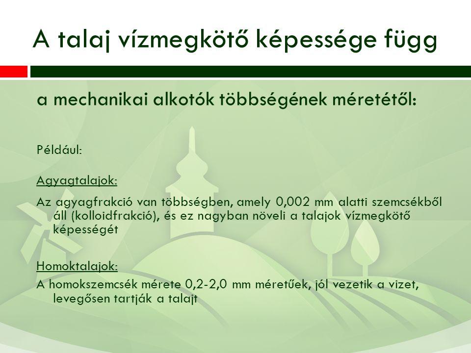 A talaj vízmegkötő képessége függ a mechanikai alkotók többségének méretétől: Például: Agyagtalajok: Az agyagfrakció van többségben, amely 0,002 mm alatti szemcsékből áll (kolloidfrakció), és ez nagyban növeli a talajok vízmegkötő képességét Homoktalajok: A homokszemcsék mérete 0,2-2,0 mm méretűek, jól vezetik a vizet, levegősen tartják a talajt