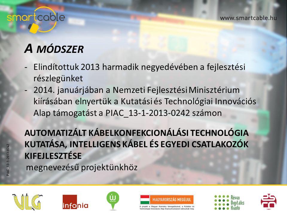A MÓDSZER -Elindítottuk 2013 harmadik negyedévében a fejlesztési részlegünket -2014. januárjában a Nemzeti Fejlesztési Minisztérium kiírásában elnyert