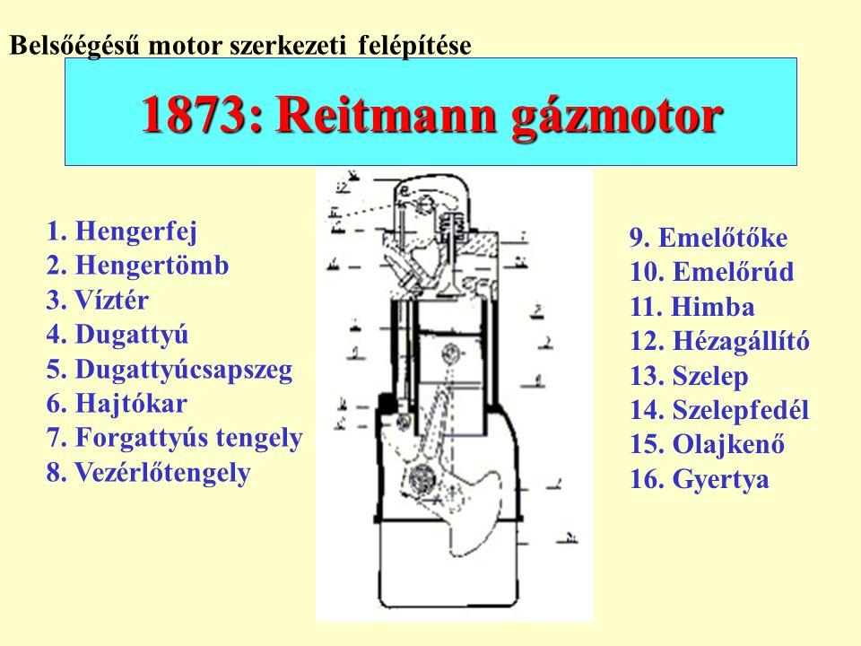 A belsőégésű motor 1893 Bánki Donát, Csonka János: Karburátorral oldották meg a benzin porlasztását.