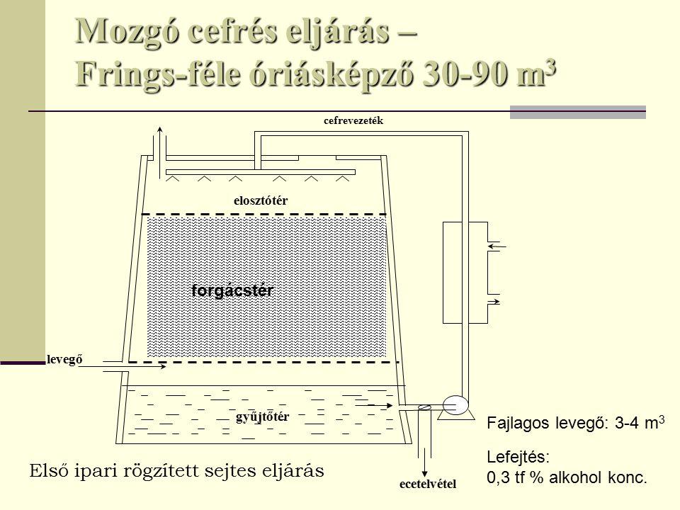 Mozgó cefrés eljárás – Frings-féle óriásképző 30-90 m 3 forgácstér Fajlagos levegő: 3-4 m 3 Lefejtés: 0,3 tf % alkohol konc.