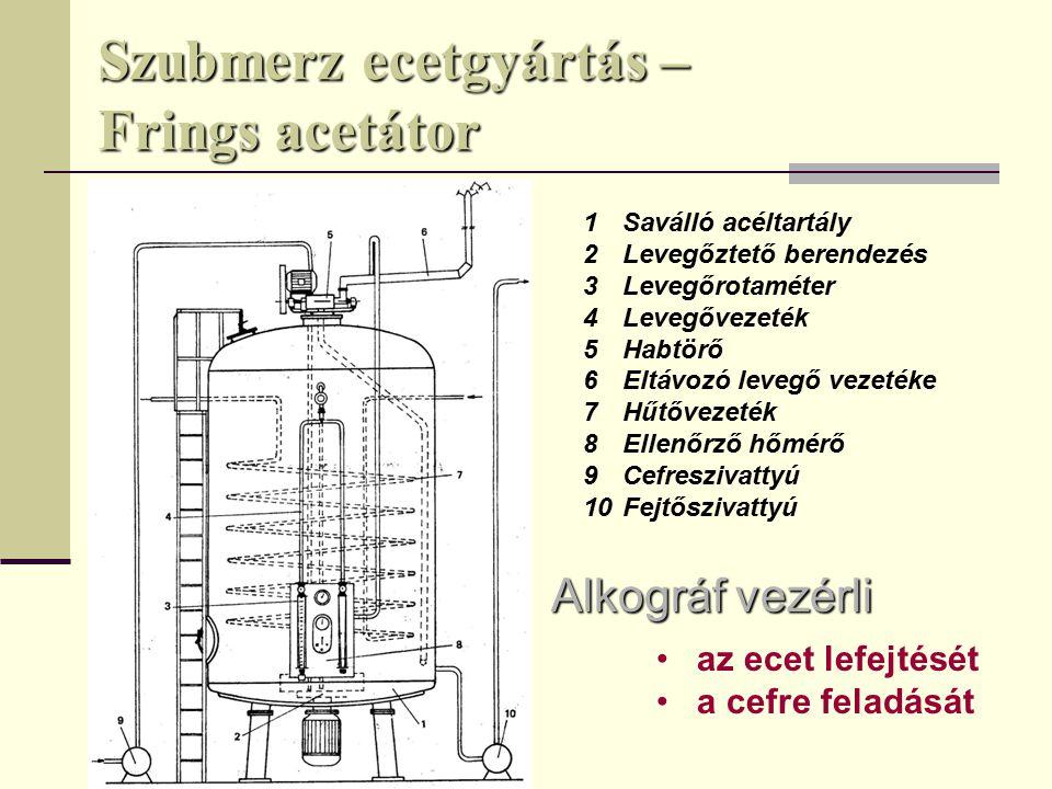 Szubmerz ecetgyártás – Frings acetátor 1Saválló acéltartály 2Levegőztető berendezés 3Levegőrotaméter 4Levegővezeték 5Habtörő 6Eltávozó levegő vezetéke 7Hűtővezeték 8Ellenőrző hőmérő 9Cefreszivattyú 10Fejtőszivattyú Alkográf vezérli az ecet lefejtését a cefre feladását