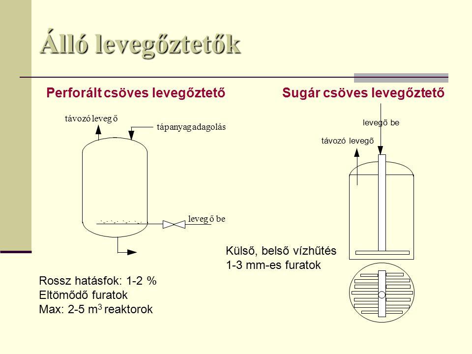 Az ecetsav-baktériumok élettani sajátságai Tápanyagigény: Tápanyagigény: C forrás: alkoholok, monoszacharidok N forrás: ammóniumsók, aminosavak, peptidek Ásványi anyagok: P, Mg, K, Ca, Fe, Cu, Mn, S Vitaminok: pantoténsav, tiamin, p-amino-benzoesav, nikotinsav Bioszanyagok: élesztő autolizátum, kukoricalekvár, malátakivonat Alkoholtűrő képesség: Alkoholtűrő képesség: 13 tf % Savtermelő képesség: Savtermelő képesség: 10-13 tf % Optimális szaporodási hőmérséklet: Optimális szaporodási hőmérséklet: 25-32°C Hőpusztulás: Hőpusztulás: 50-60°C Levegőigény: Levegőigény: az ecetsav-baktériumok 1 g szárazanyagra számolt specifikus oxigénigénye: 7750 ml O 2 /óra