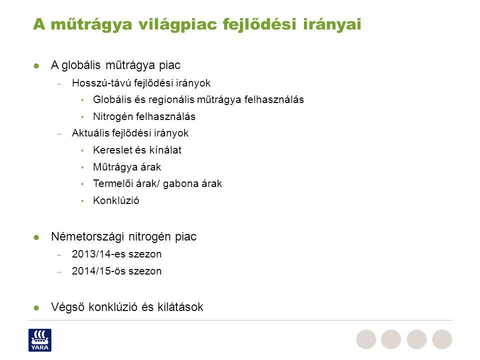 A globális műtrágya piac – Hosszú-távú fejlődési irányok Globális és regionális műtrágya felhasználás Nitrogén felhasználás – Aktuális fejlődési irányok Kereslet és kínálat Műtrágya árak Termelői árak/ gabona árak Konklúzió Németországi nitrogén piac – 2013/14-es szezon – 2014/15-ös szezon Végső konklúzió és kilátások A műtrágya világpiac fejlődési irányai