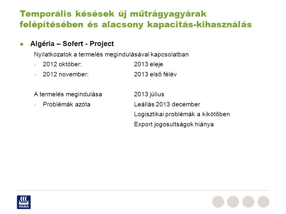 Algéria – Sofert - Project Nyilatkozatok a termelés megindulásával kapcsolatban – 2012 október: 2013 eleje – 2012 november:2013 első félév A termelés megindulása2013 július – Problémák azótaLeállás 2013 december Logisztikai problémák a kikötőben Export jogosultságok hiánya Temporális késések új műtrágyagyárak felépítésében és alacsony kapacitás-kihasználás