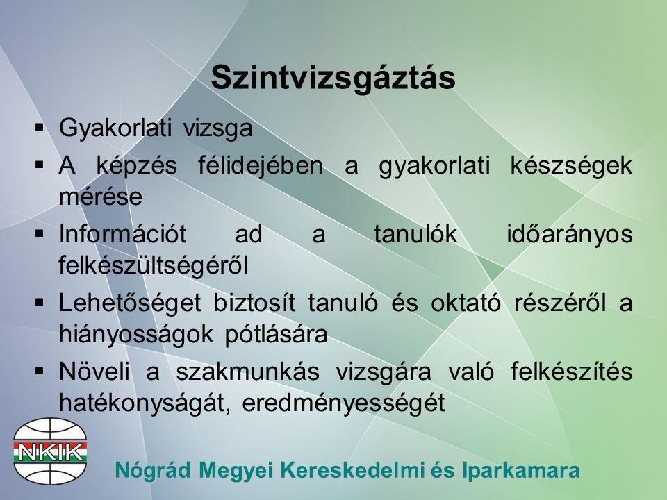 Nógrád Megyei Kereskedelmi és Iparkamara Ifjú szakmunkások versenye  Az SZKTV egyben előválogatója az EuroSkills, WorldSkills versenyeknek.