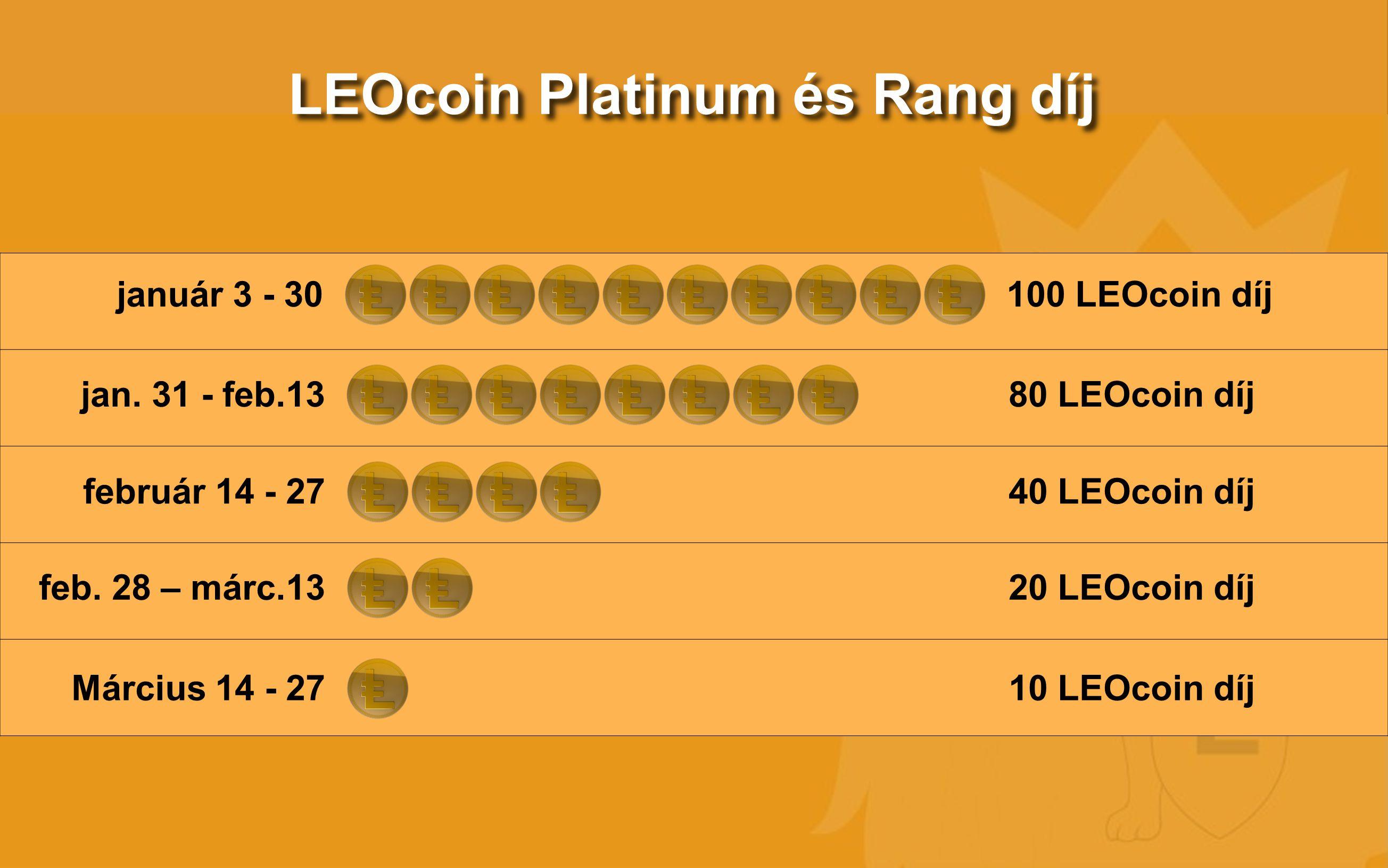 január 3 - 30100 LEOcoin díj jan.31 - feb.1380 LEOcoin díj február 14 - 2740 LEOcoin díj feb.