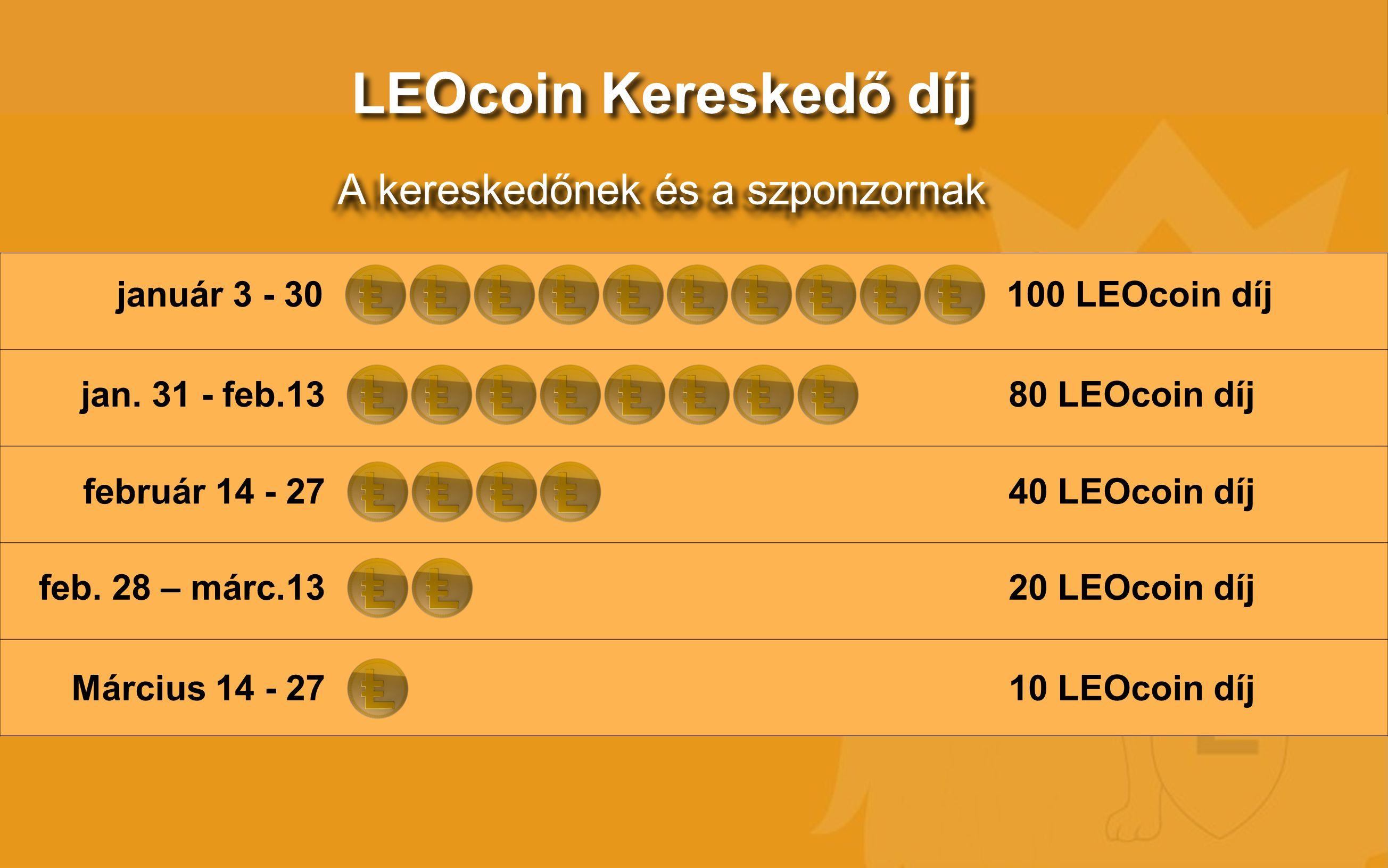 LEOcoin Kereskedő díj A kereskedőnek és a szponzornak LEOcoin Kereskedő díj A kereskedőnek és a szponzornak január 3 - 30100 LEOcoin díj jan.