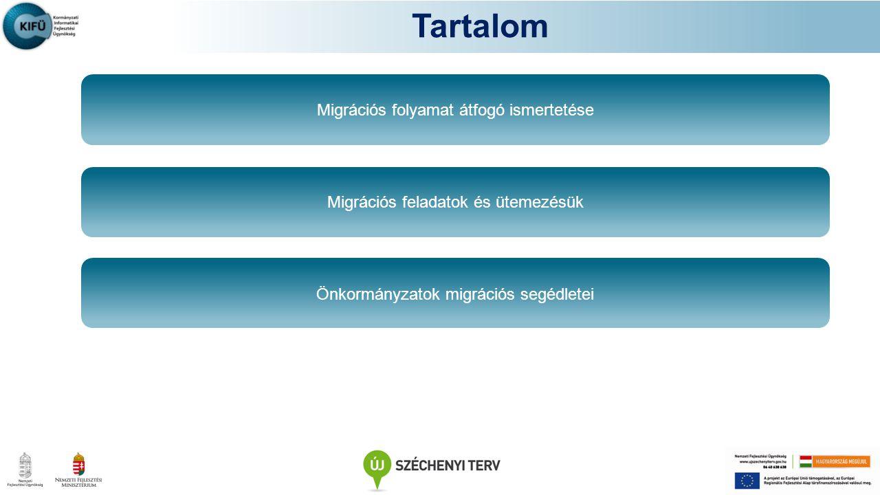 Tartalom Migrációs folyamat átfogó ismertetése Migrációs feladatok és ütemezésük Önkormányzatok migrációs segédletei