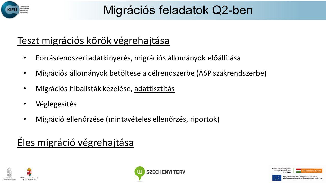 Teszt migrációs körök végrehajtása Forrásrendszeri adatkinyerés, migrációs állományok előállítása Migrációs állományok betöltése a célrendszerbe (ASP