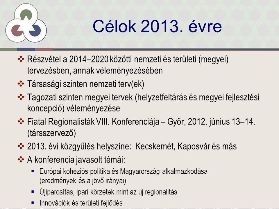 Célok 2013.