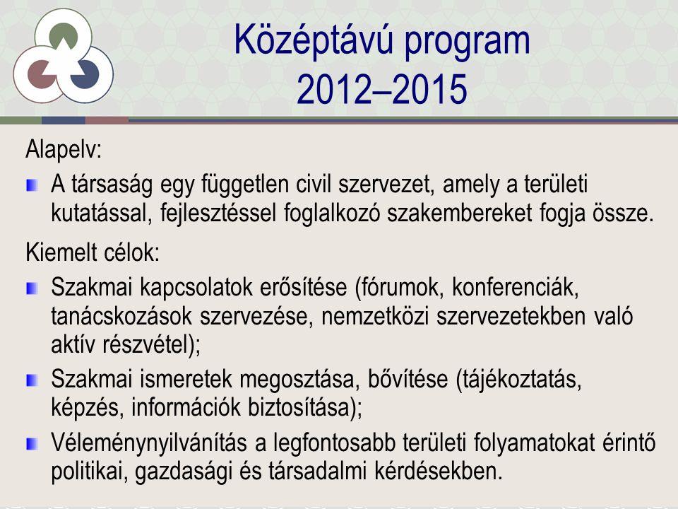 Stratégiai célok 2012–2015 A térszemlélet társadalmasítása A területi folyamatokban érintett szakemberek összefogása Szakmai véleménynyilvánítás Bekapcsolódás az EU új tervezési időszakára való felkészülésbe A Kárpát-medencében kiépült regionális tudományi műhelyek és a kelet-közép-európai együttműködésének ösztönzése Felsőoktatási, doktori képzések támogatása Tagsági kör szélesítése, fiatalok bevonása Együttműködés a rokonszakmák szervezeteivel A társaság működésének biztosítása
