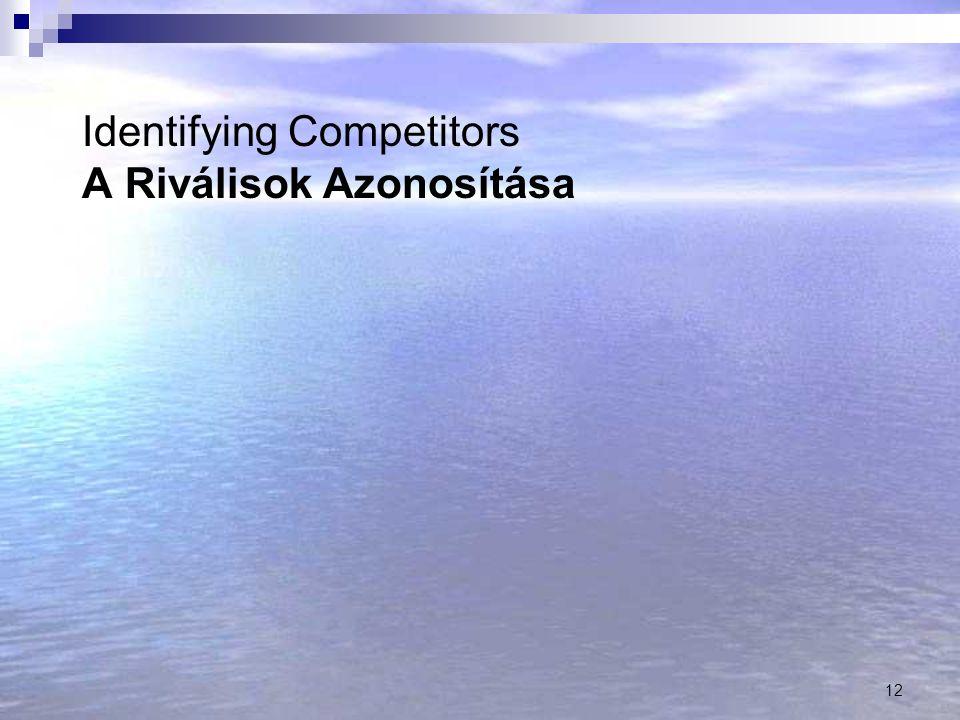 12 Identifying Competitors A Riválisok Azonosítása