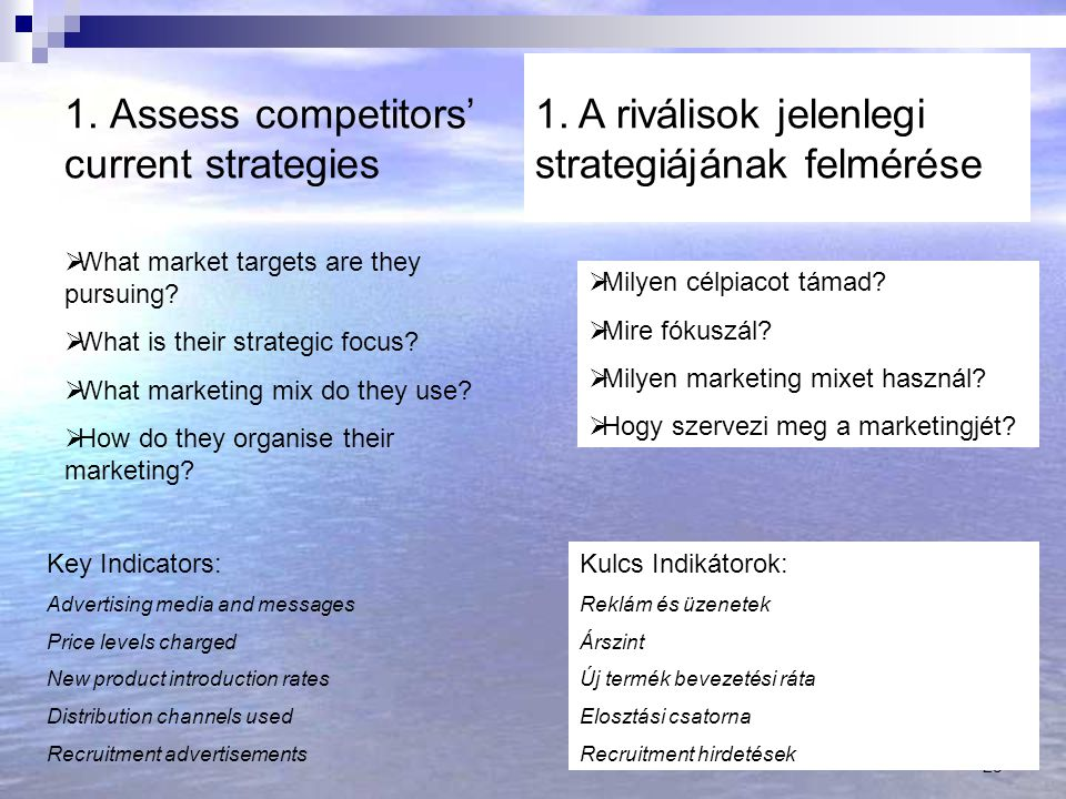 23 1. Assess competitors' current strategies  What market targets are they pursuing?  What is their strategic focus?  What marketing mix do they us