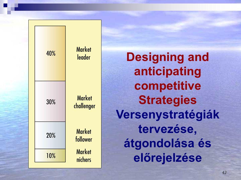 42 Designing and anticipating competitive Strategies Versenystratégiák tervezése, átgondolása és előrejelzése