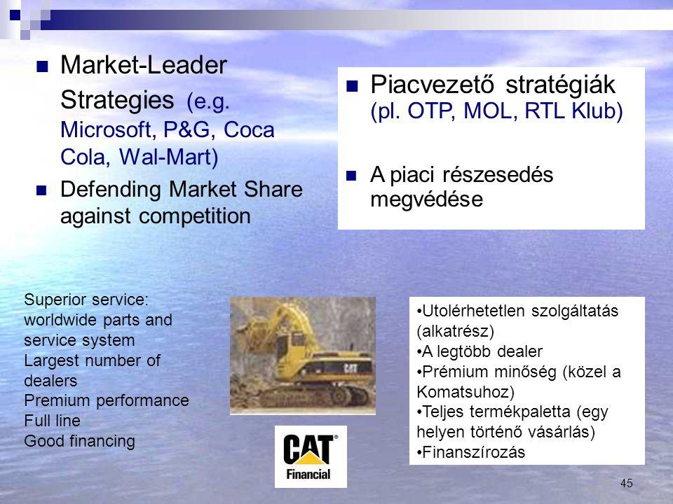 45 Market-Leader Strategies (e.g.