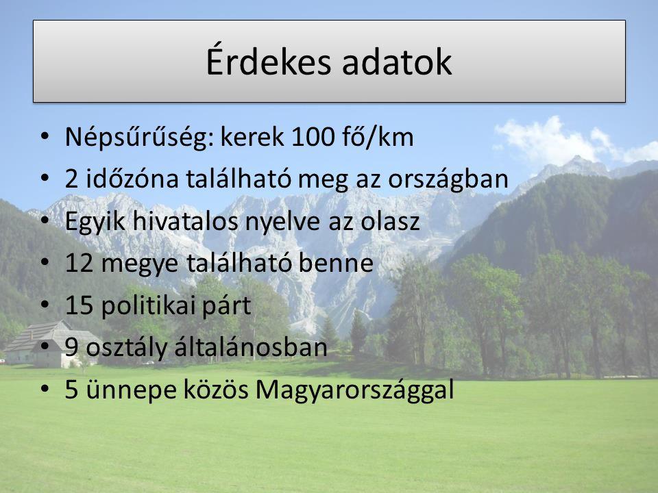 Érdekes adatok Népsűrűség: kerek 100 fő/km 2 időzóna található meg az országban Egyik hivatalos nyelve az olasz 12 megye található benne 15 politikai