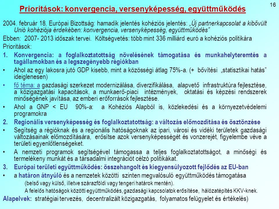 16 Prioritások: konvergencia, versenyképesség, együttműködés 2004.
