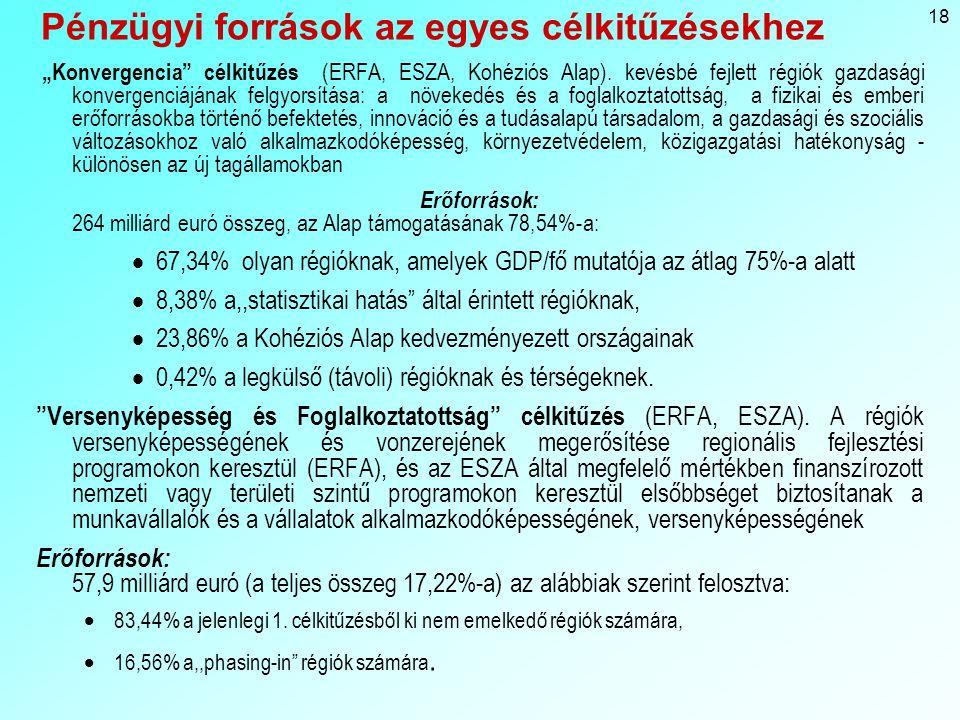 """18 Pénzügyi források az egyes célkitűzésekhez """"Konvergencia célkitűzés (ERFA, ESZA, Kohéziós Alap)."""