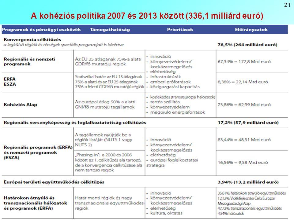 21 A kohéziós politika 2007 és 2013 között (336,1 milliárd euró)