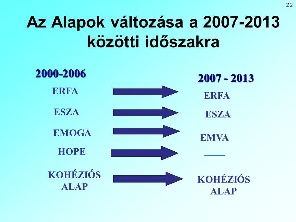 22 Az Alapok változása a 2007-2013 közötti időszakra 2000-2006 2007 - 2013 ERFA ESZA EMOGA EMVA HOPE KOHÉZIÓS ALAP