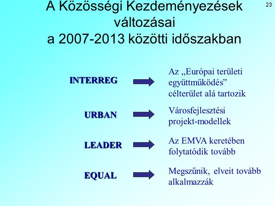 """23 A Közösségi Kezdeményezések változásai a 2007-2013 közötti időszakban INTERREG URBAN LEADER EQUAL Az """"Európai területi együttműködés célterület alá tartozik Városfejlesztési projekt-modellek Az EMVA keretében folytatódik tovább Megszűnik, elveit tovább alkalmazzák"""