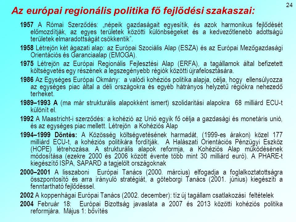 """24 Az európai regionális politika fő fejlődési szakaszai: 1957 A Római Szerződés: """"népeik gazdaságait egyesítik, és azok harmonikus fejlődését előmozdítják, az egyes területek közötti különbségeket és a kedvezőtlenebb adottságú területek elmaradottságát csökkentik ."""