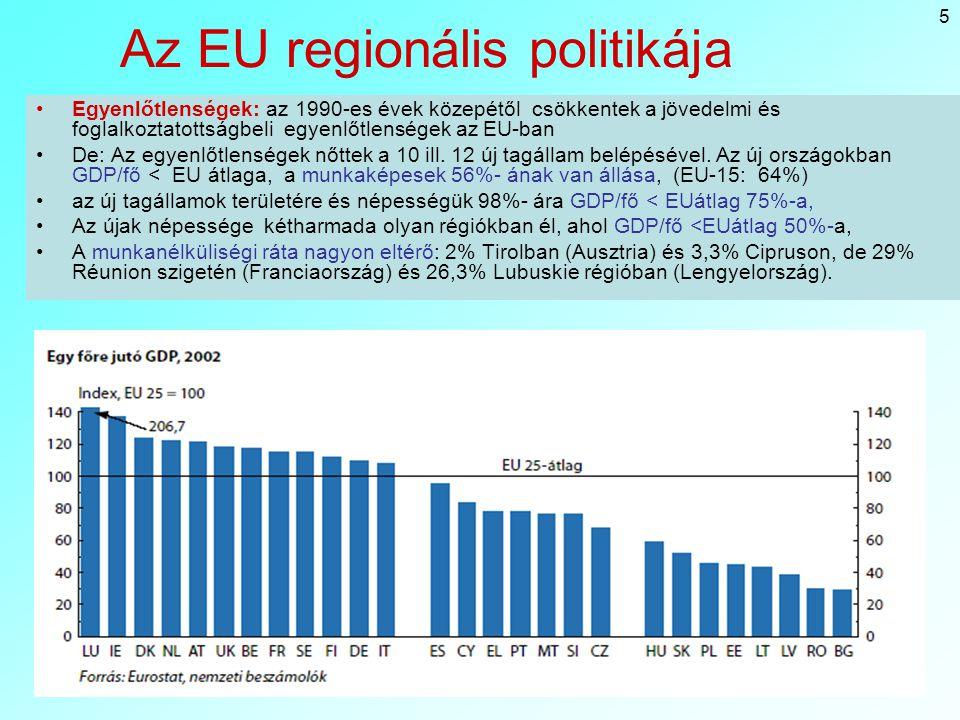 5 Az EU regionális politikája Egyenlőtlenségek: az 1990-es évek közepétől csökkentek a jövedelmi és foglalkoztatottságbeli egyenlőtlenségek az EU-ban De: Az egyenlőtlenségek nőttek a 10 ill.
