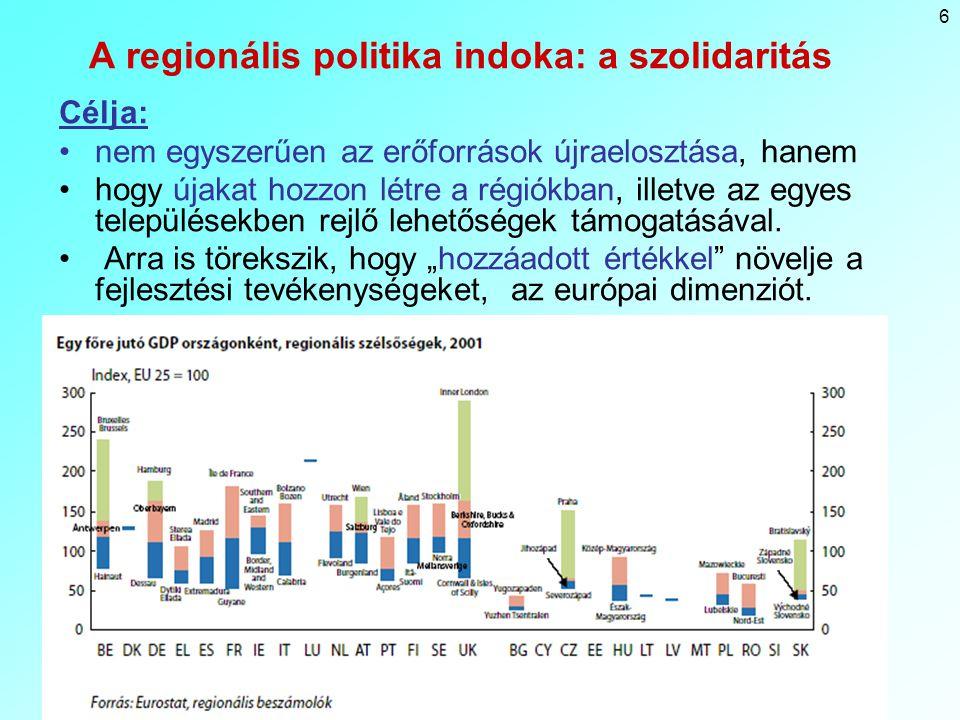 6 A regionális politika indoka: a szolidaritás Célja: nem egyszerűen az erőforrások újraelosztása, hanem hogy újakat hozzon létre a régiókban, illetve az egyes településekben rejlő lehetőségek támogatásával.