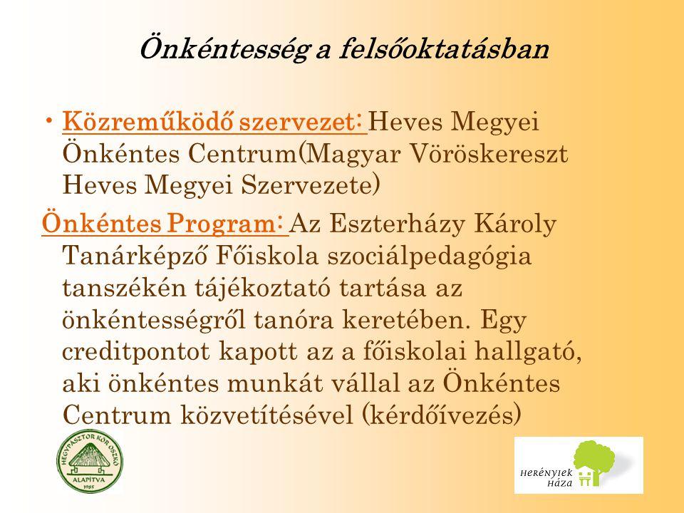 Önkéntesség a felsőoktatásban Közreműködő szervezet: Heves Megyei Önkéntes Centrum(Magyar Vöröskereszt Heves Megyei Szervezete) Önkéntes Program: Az Eszterházy Károly Tanárképző Főiskola szociálpedagógia tanszékén tájékoztató tartása az önkéntességről tanóra keretében.