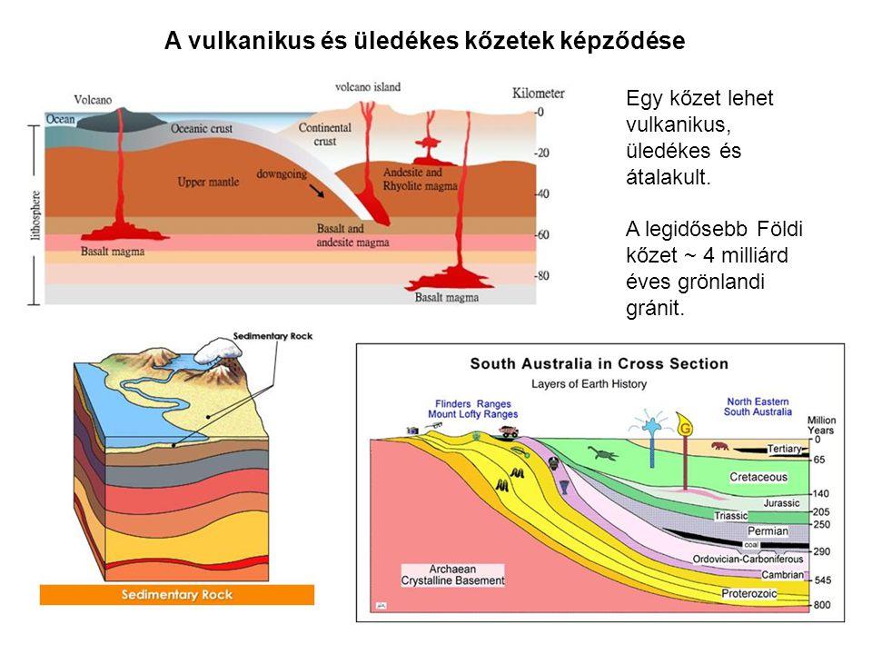 A vulkanikus és üledékes kőzetek képződése Egy kőzet lehet vulkanikus, üledékes és átalakult. A legidősebb Földi kőzet ~ 4 milliárd éves grönlandi grá