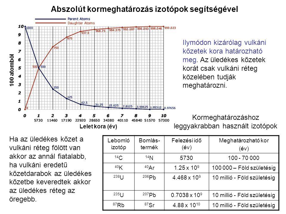 Abszolút kormeghatározás izotópok segítségével Lebomló izotóp Bomlás- termék Felezési idő (év) Meghatározható kor (év) 14 C 14 N5730100 - 70 000 40 K