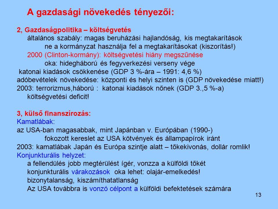 13 A gazdasági növekedés tényezői: 2, Gazdaságpolitika – költségvetés általános szabály: magas beruházási hajlandóság, kis megtakarítások ne a kormányzat használja fel a megtakarításokat (kiszorítás!) 2000 (Clinton-kormány): költségvetési hiány megszűnése oka: hidegháború és fegyverkezési verseny vége katonai kiadások csökkenése (GDP 3 %-ára – 1991: 4,6 %) adóbevételek növekedése: központi és helyi szinten is (GDP növekedése miatt!) 2003: terrorizmus,háború : katonai kiadások nőnek (GDP 3.,5 %-a) költségvetési deficit.