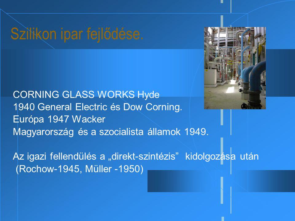 Szilikon ipar fejlődése.CORNING GLASS WORKS Hyde 1940 General Electric és Dow Corning.