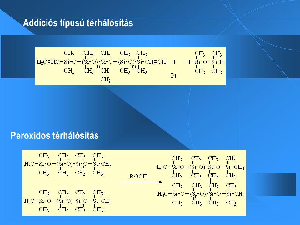 Szilikonok előállítása Polimer lánc kiindulási anyaga: (CH 3 ) 2 SiCl 2 Dow Corning: vizes hidrolízis  ciklikus sziloxánok (D 4, D 5, D 6 ) + sósav Wacker: Bayer szintézis  metanolízis  alkoxiszilánok + metilklorid hidrolízis: lineáris sziloxánok (LMS) + alkohol