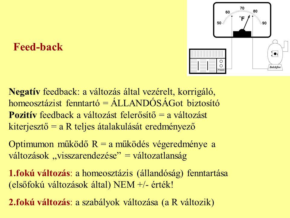 Feed-back Negatív feedback: a változás által vezérelt, korrigáló, homeosztázist fenntartó = ÁLLANDÓSÁGot biztosító Pozitív feedback a változást felerő