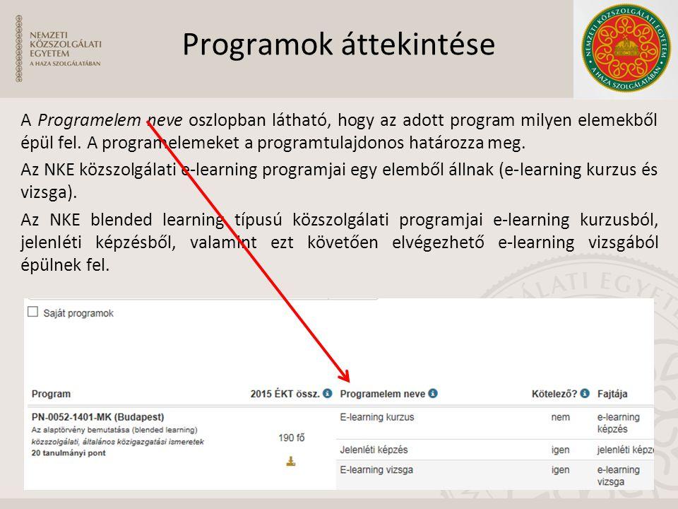 Programok áttekintése A Programelem neve oszlopban látható, hogy az adott program milyen elemekből épül fel. A programelemeket a programtulajdonos hat