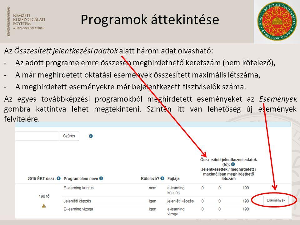 Programok áttekintése Az Összesített jelentkezési adatok alatt három adat olvasható: -Az adott programelemre összesen meghirdethető keretszám (nem köt