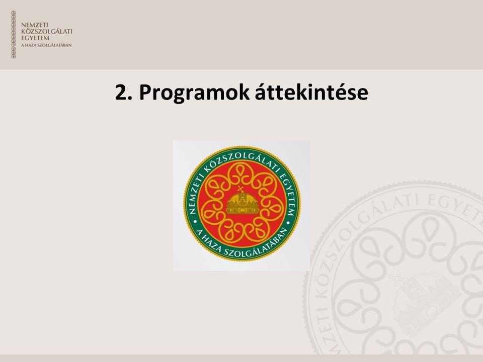 Programok áttekintése A felületről szóló általános tájékoztató után lévő ablakban lehetőség van a program címe vagy címrészlete alapján szűrni a programok között.