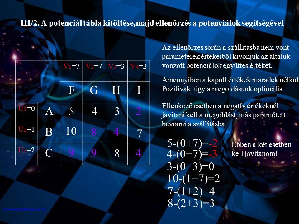 III/2. A potenciál tábla kitöltése,majd ellenőrzés a potenciálok segítségével V 1 =7V 2 =7V 3 =3V 4 =2 FGHI U 1 =0 A52 U 2 =1 B84 U 3 =2 C994 543 10 7