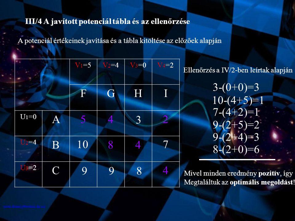 III/4 A javított potenciál tábla és az ellenőrzése V 1 =5V 2 =4V 3 =0V 4 =2 FGHI U 1 =0 A542 U 2 =4 B84 U 3 =2 C4 3 107 998 Ellenőrzés a IV/2-ben leír