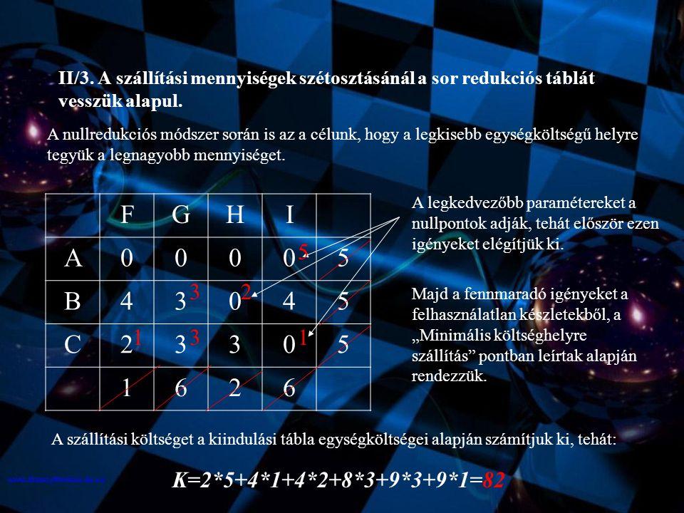 II/3. A szállítási mennyiségek szétosztásánál a sor redukciós táblát vesszük alapul. FGHI A00005 B43045 C23305 1626 A nullredukciós módszer során is a